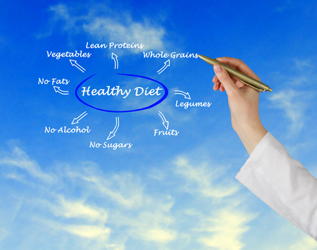 lean on hands: Presentation of healthy diet Stock Photo