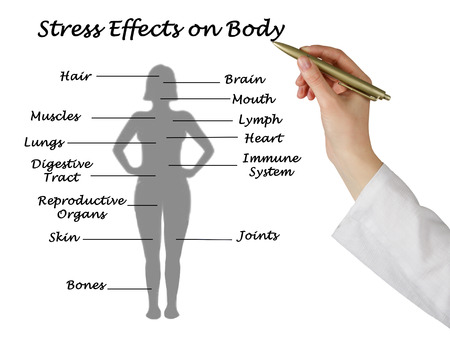 Effetti stress sul corpo Archivio Fotografico