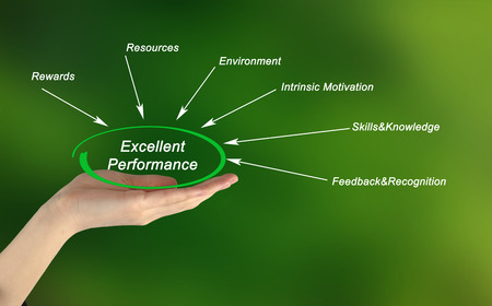 intrinsic: Excellent Performance Stock Photo