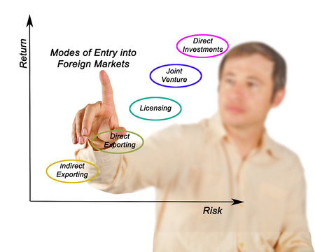 modes: Modes of Entry into Foreign Markets Stock Photo