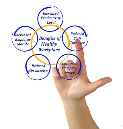 健康的な職場の利点 写真素材