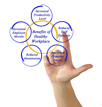 Benefits of Healthy Workplace