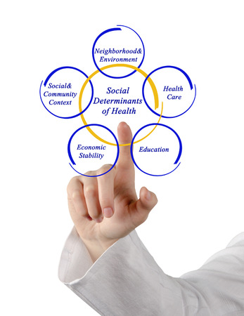 determinants: Social Determinants of Health
