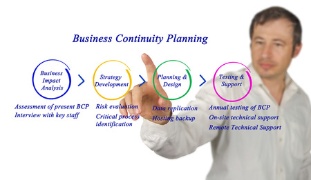 onsite: Business Continuity Planning