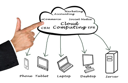 cloud computing concept: Cloud Computing Stock Photo