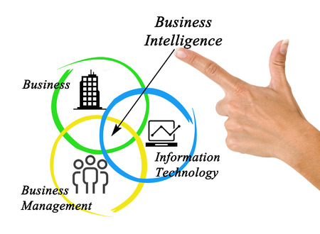 Business Intelligence Фото со стока - 38833547