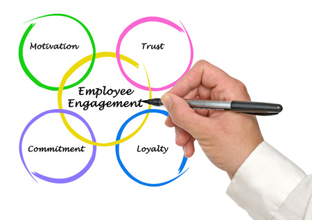 Mitarbeiterengagement Standard-Bild