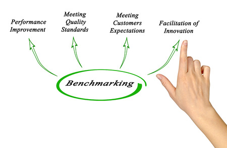 benchmarking: Diagram of Benchmarking Stock Photo