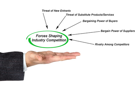 Forces Shaping Industry Competition Stock Photo