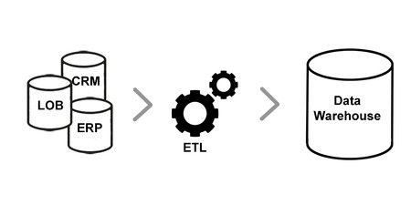 etl: Data processing Stock Photo