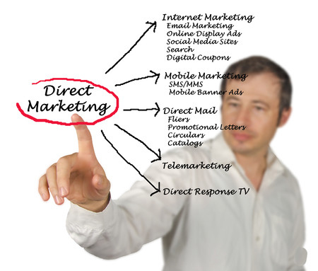 direct marketing: Direct marketing Stock Photo