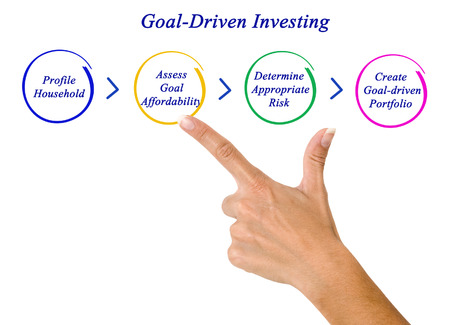 tangible: Goal-Driven Investing