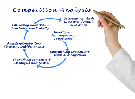 identifying: Analysis of Competition Stock Photo