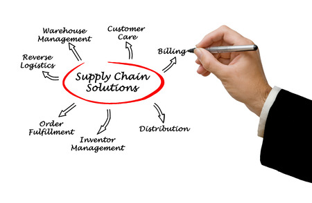 supply chain: Supply Chain Solutions Stock Photo