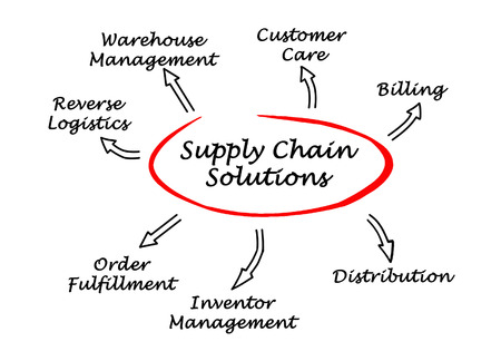 Supply Chain Solutions Lizenzfreie Bilder