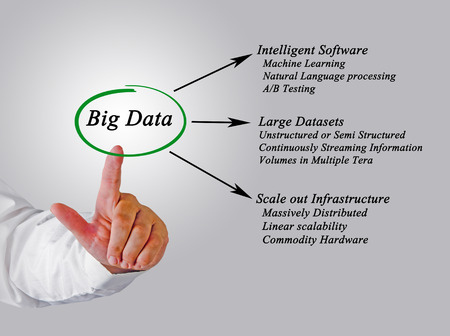unstructured: Diagram of big data Stock Photo