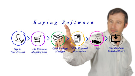 buying: Buying software over internet