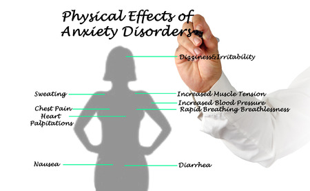 Physical Effects of Anxiety Disorders Stock Photo - 39669974