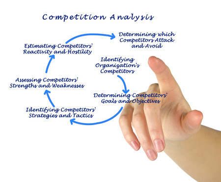 reactivity: Analysis of Competition Stock Photo