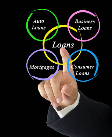 creditor: Diagram of loans