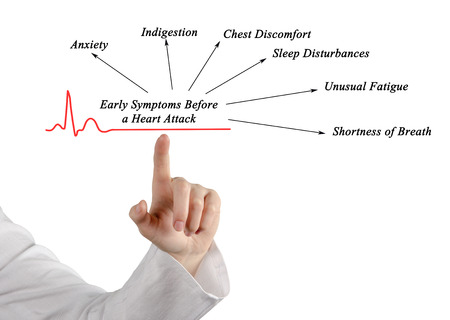symptoms: Early Symptoms Before a Heart Attack