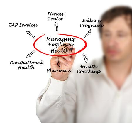 managing: Managing Employee Health Stock Photo