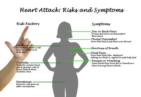 corazon en la mano: Ataque al corazón: Riesgos y Síntomas Foto de archivo