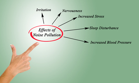 ruido: Efectos de la Contaminación Acústica Foto de archivo