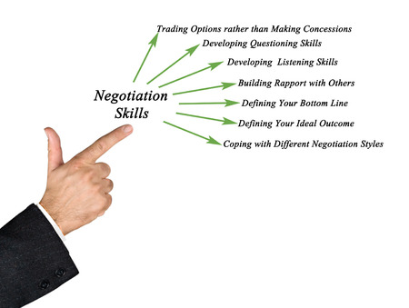 coping: Negotiation Skills Stock Photo
