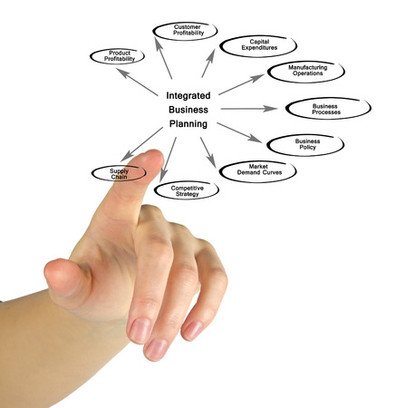 point of demand: Diagram of Integrated Business Planning Stock Photo