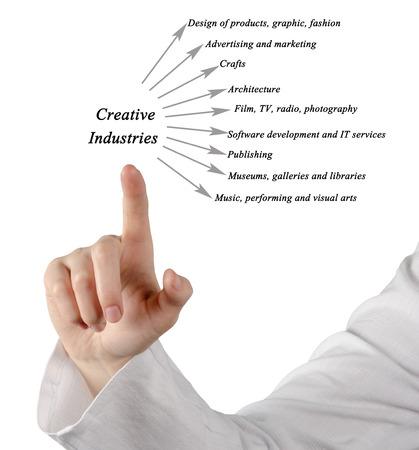 creative industries: Diagram of Creative Industries Stock Photo