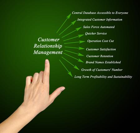 customer relationship: Customer Relationship Management Stock Photo