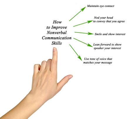 comunicacion no verbal: c�mo mejorar las habilidades de comunicaci�n no verbal