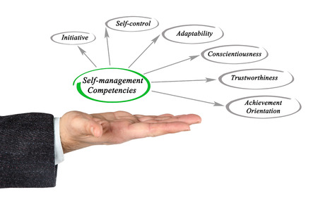 competencies: self-management competencies Stock Photo