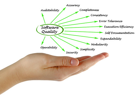 contributes: What Contributes to Software Quality Factors Stock Photo