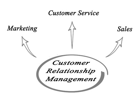 sales person: Customer Relationship Management Stock Photo