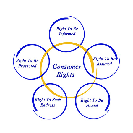 consumer rights: Consumer rights Stock Photo