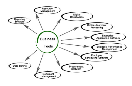 online analytical processing: Diagram of business tools Stock Photo