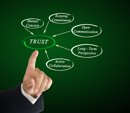 openly: Diagram of trust Stock Photo