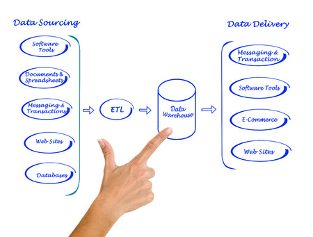 etl: Diagram of Data processing Stock Photo
