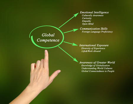 connectedness: Global Competence Stock Photo