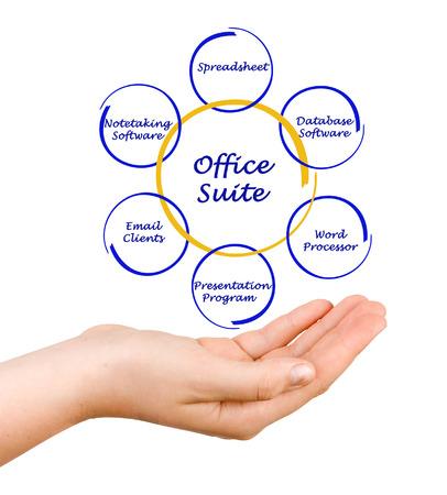 word processors: Diagram of office suite