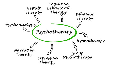 Psychotherapy Stock Photo - 40766947