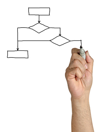 programer: Flow chart Stock Photo