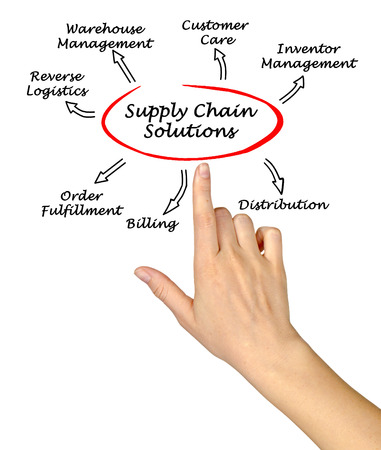 fulfilment: Supply Chain Solutions Stock Photo