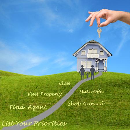 apoyo familiar: La compra de bienes inmuebles