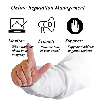brand monitoring: Diagram of Online Reputation Management Stock Photo