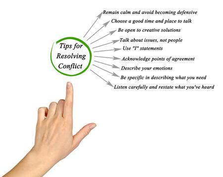 resolving: Suggerimenti per risolvere i conflitti