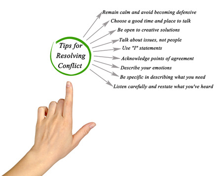 resolving: Tips for Resolving Conflict