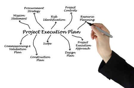 mangement: Project Execution Plan Stock Photo